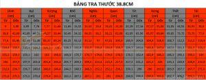 bang-tra-thuoc-38,8-cm