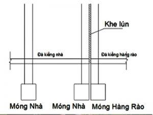 da-kieng-la-gi
